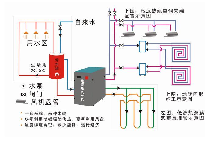 电路 电路图 电子 设计 素材 原理图 680_478